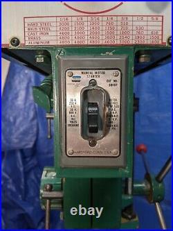 Powermatic 1150 15 Variable Speed Drill Press